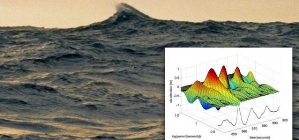 Simulation einer Freakwave, die noch etwas höher als 19 Meter sein dürfte