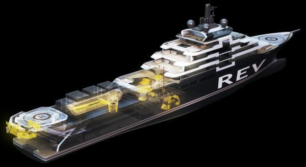 Ein Forschungsschiff der Superlative für einen dreistelligen Millionenbetrag – die REV