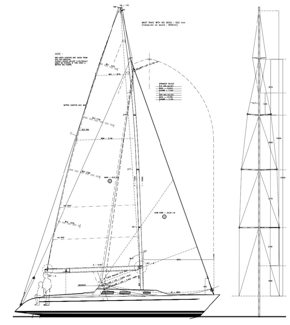 Das Boot erhielt ein leistungsfähiges und vielseitiges Rigg